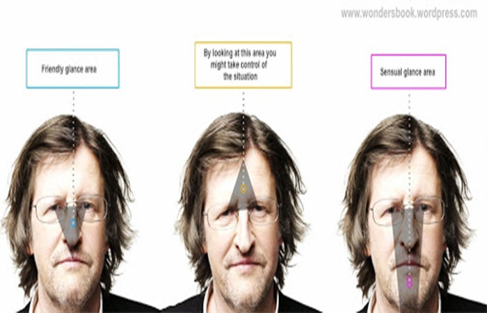 Kỹ năng giao tiếp qua ánh mắt
