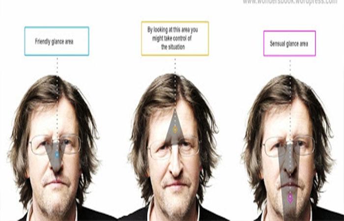 Các kỹ năng giao tiếp bằng ánh mắt