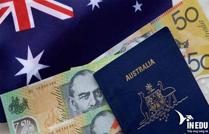 Chính sách định cư Úc