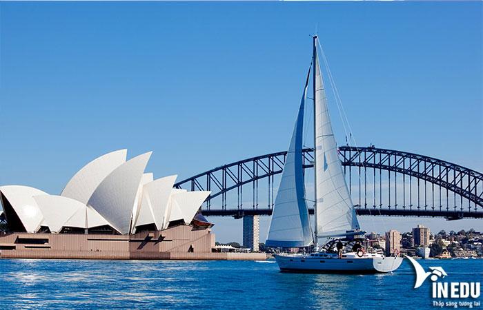 Môi trường và thời tiết tại Úc ôn hòa