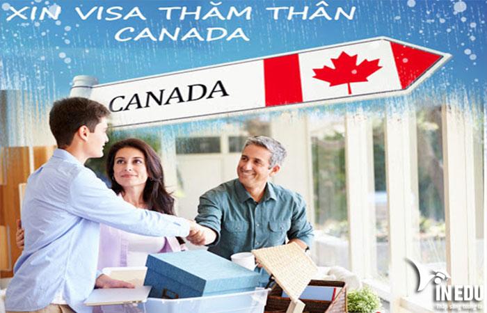 Định cư Canada diện Thăm thân – Du lịch – Công tác